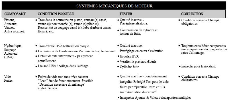 SYSTEMES-MECANIQUES-DE-MOTEUR.png