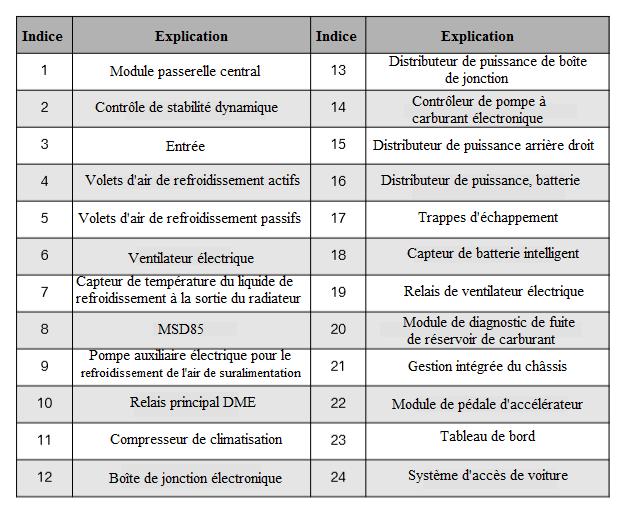 Schema-de-cablage-ISTA-SSP-BSB-T6109021-Interface-moteur-N63-2.png