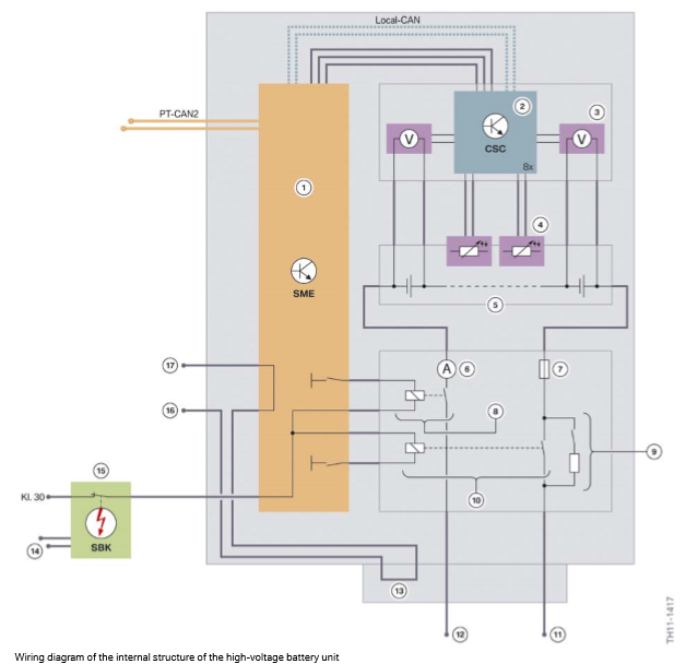 Schema-de-cablage-de-la-structure-interne-de-l-unite-de-batterie-haute-tension.png
