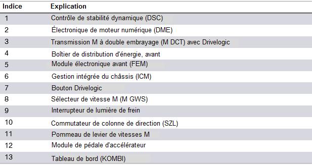 Schema-de-cablage-du-systeme-2.png
