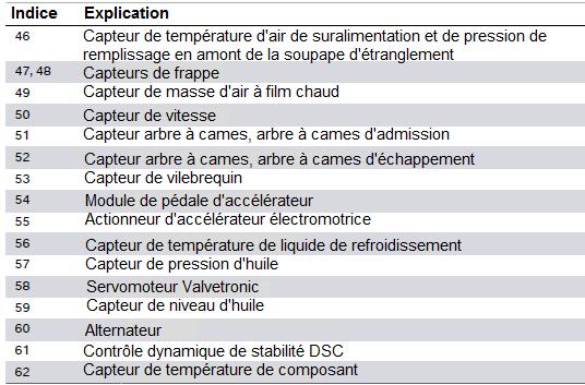 Schema-de-cablage-du-systeme-DME-8_6-dans-le-moteur-B58-3.png