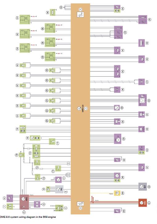 Schema-de-cablage-du-systeme-DME-8_6-dans-le-moteur-B58.png