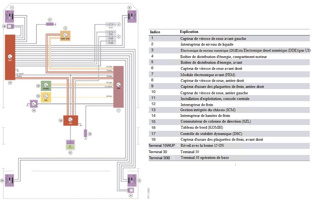 Schema-de-cablage-du-systeme-DSC-en-F30.png
