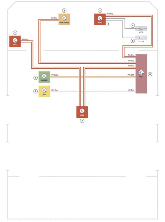 Schema-de-cablage-du-systeme-F30-EPS-direction-assistee-electromecanique.png