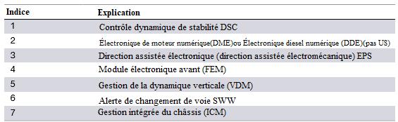 Schema-de-cablage-du-systeme-F30-FlexRay-2.png