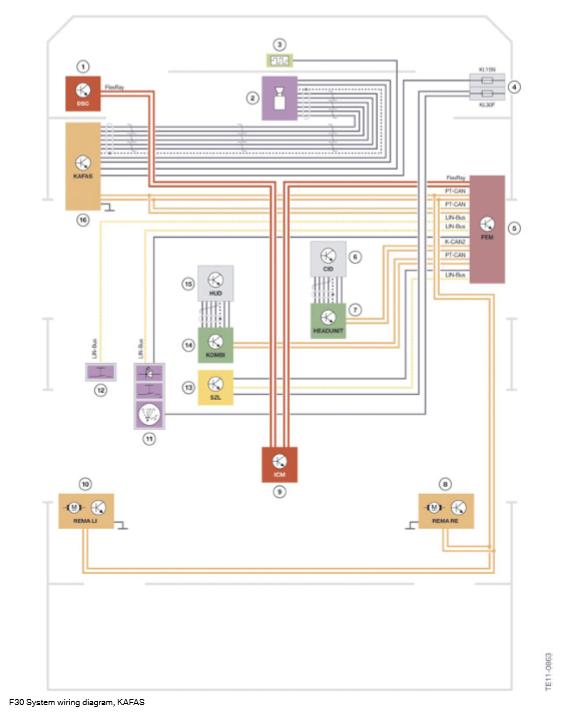Schema-de-cablage-du-systeme-F30-KAFAS.png