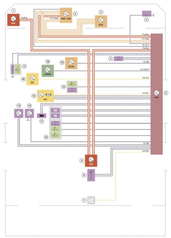 Schema-de-cablage-du-systeme-F30-Systeme-d-acces-au-vehicule.png