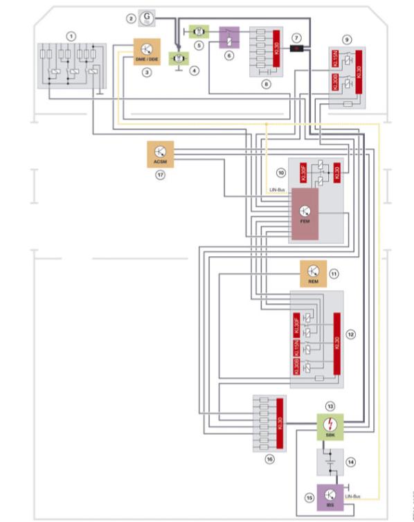 Schema-de-cablage-du-systeme-F30-alimentation-en-tension.png