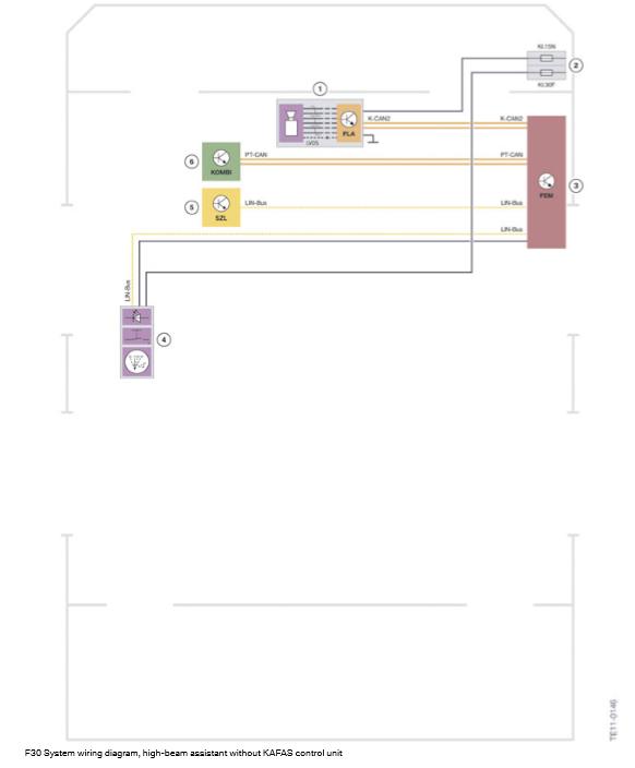Schema-de-cablage-du-systeme-F30-assistant-de-feux-de-route-sans-unite-de-controle-KAFAS.png