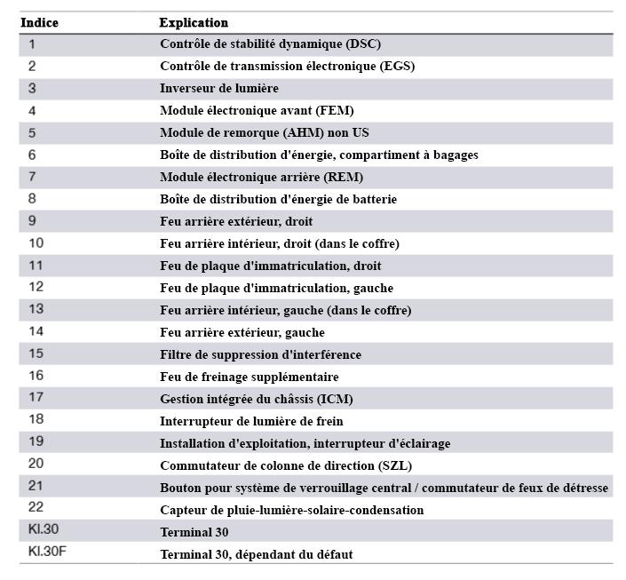Schema-de-cablage-du-systeme-F30-feux-exterieurs-arriere-2_20180710-1400.png