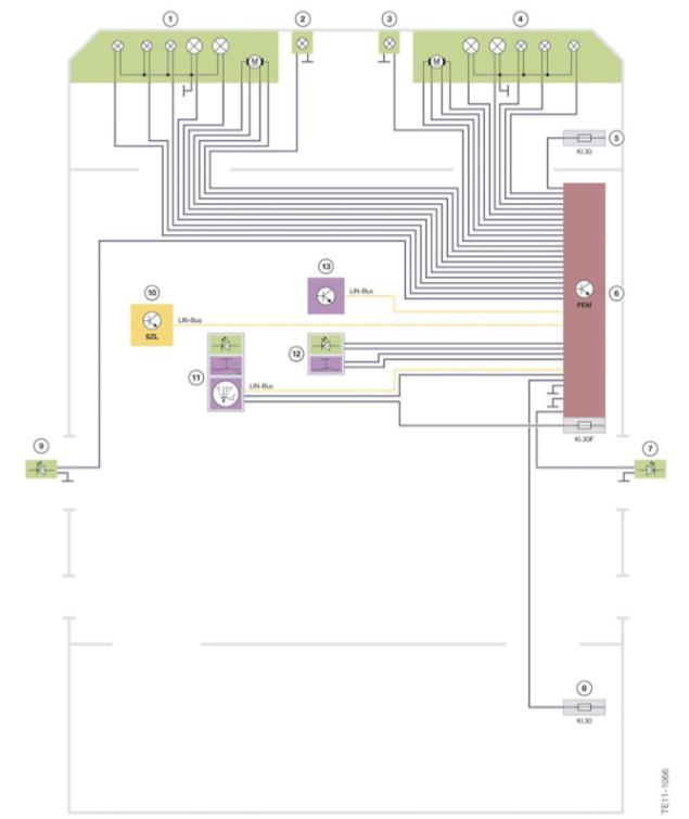 Schema-de-cablage-du-systeme-F30-feux-exterieurs-avant-avec-phares-halogenes.png