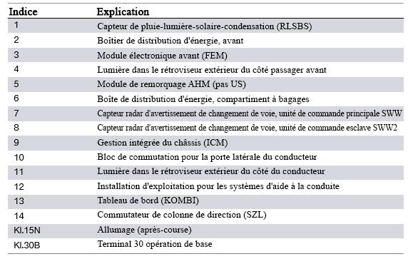 Schema-de-cablage-du-systeme-F30-pour-l-avertissement-de-changement-de-voie-2.png