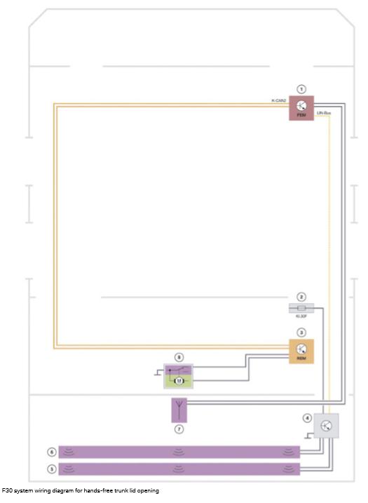 Schema-de-cablage-du-systeme-F30-pour-l-ouverture-du-couvercle-du-coffre-a-main.png