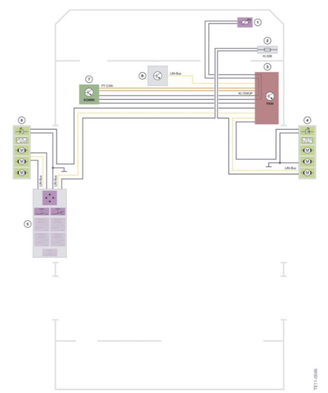 Schema-de-cablage-du-systeme-F30-retroviseurs-exterieurs.png