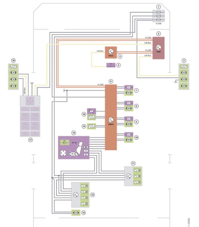 Schema-de-cablage-du-systeme-F30-siege-avant-cote-conducteur.png