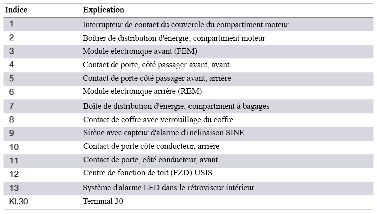 Schema-de-cablage-du-systeme-F30-systeme-d-alarme-2.png