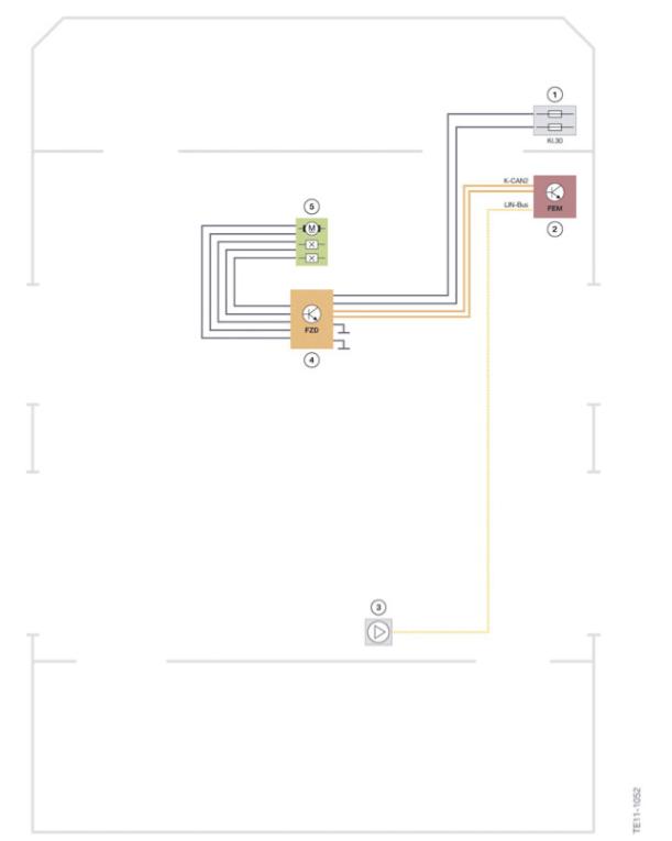 Schema-de-cablage-du-systeme-F30-toit-ouvrant-en-verre-coulissant-inclinable.png