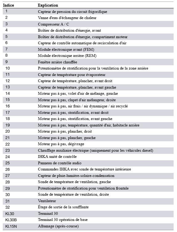 Schema-de-cablage-du-systeme-F30-zones-IHKA-21-2.png