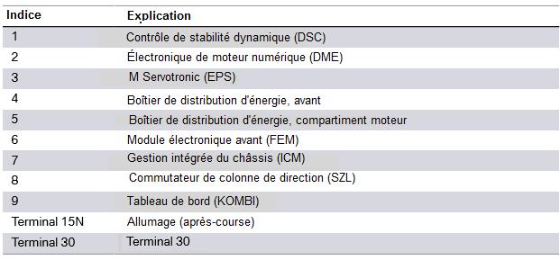 Schema-de-cablage-du-systeme-M-Servotronic-EPS-2.png