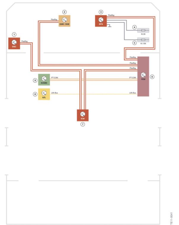 Schema-de-cablage-du-systeme-M-Servotronic-EPS.png