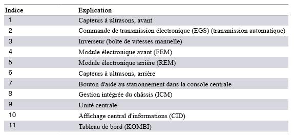 Schema-de-cablage-du-systeme-PDC-2.png