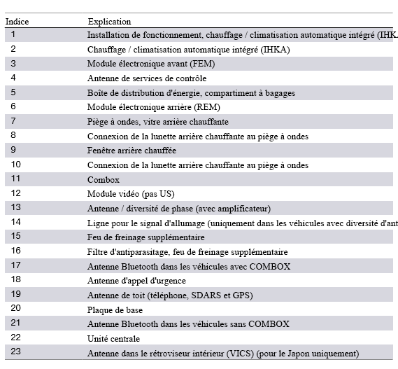 Schema-de-cablage-du-systeme-antennes-dans-le-F30-2.png