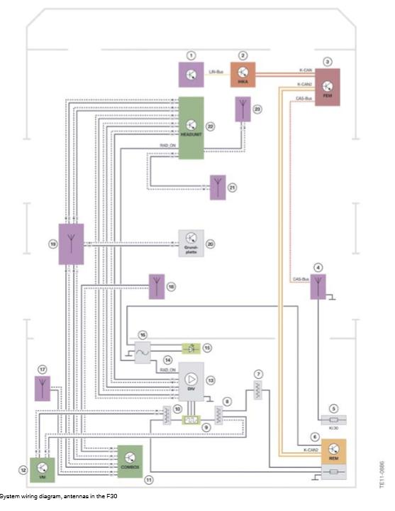 Schema-de-cablage-du-systeme-antennes-dans-le-F30.png