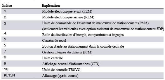 Schema-de-cablage-du-systeme-camera-de-recul-2.png