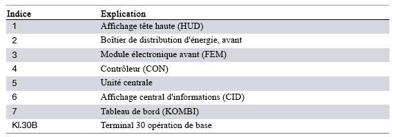 Schema-de-cablage-du-systeme-d-affichage-tete-haute-2.png