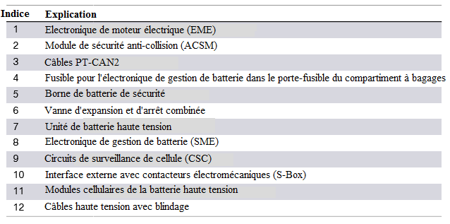 Schema-de-cablage-du-systeme-de-l-unite-de-batterie-haute-tension-2.png