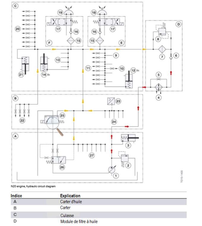 Schema-de-circuit-hydraulique.png