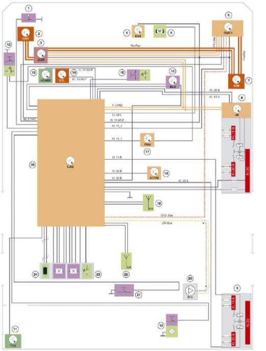 Schema-de-circuit-systeme---CAS-4.png