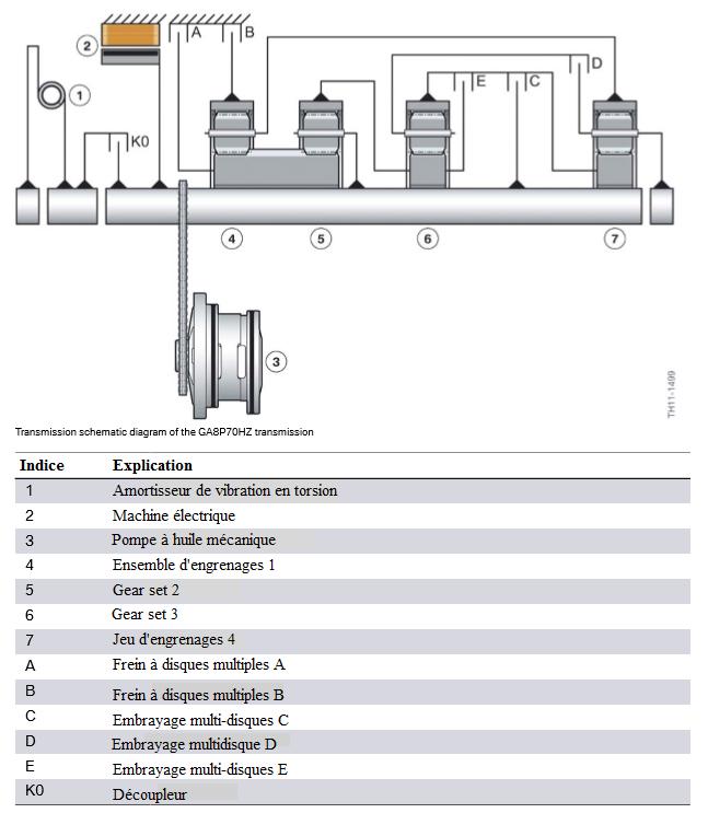 Schema-de-transmission-de-la-transmission-GA8P70HZ.png