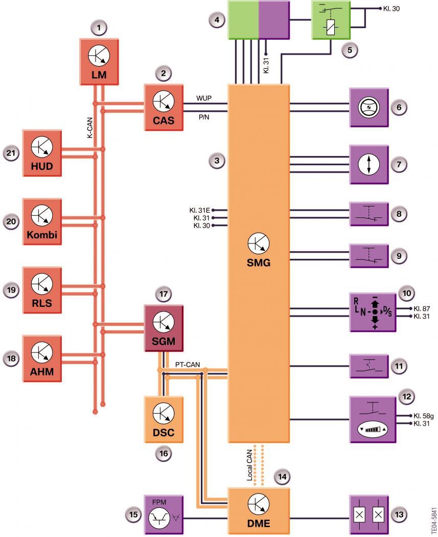Schema-electrique-de-la-boite-SMG-M5-E60.jpeg