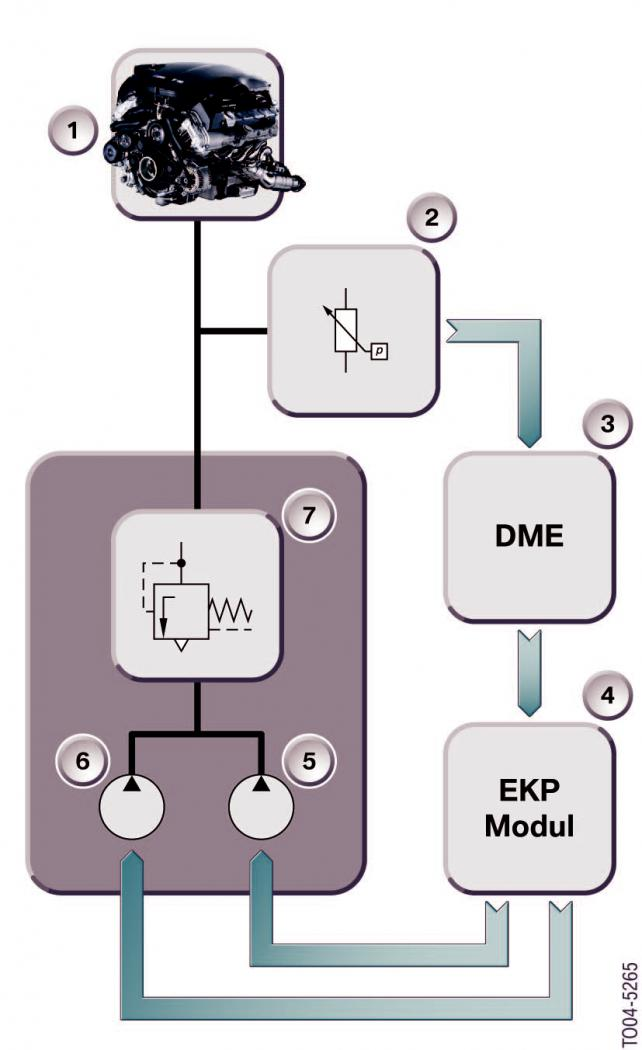 Schema-electrique-du-circuit-de-regulation-de-pression-S85.jpeg