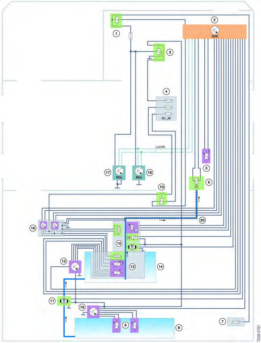 Schema-electrique-du-systeme-E90-SCR.jpg