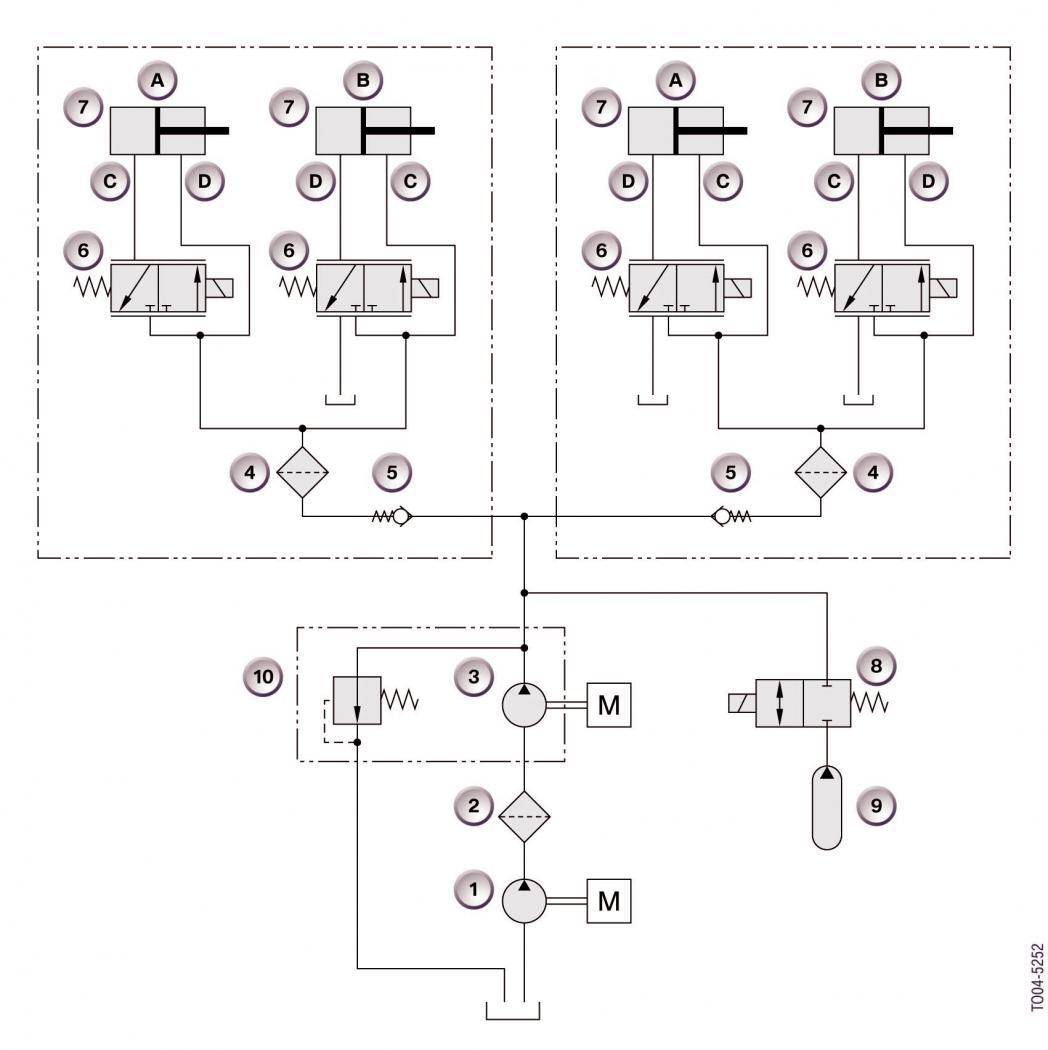 Schema-hydraulique-de-l-unite-VANOS-S85.jpeg