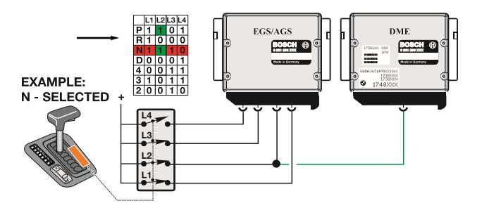 Selecteur-de-gamme-de-transmission-2.png