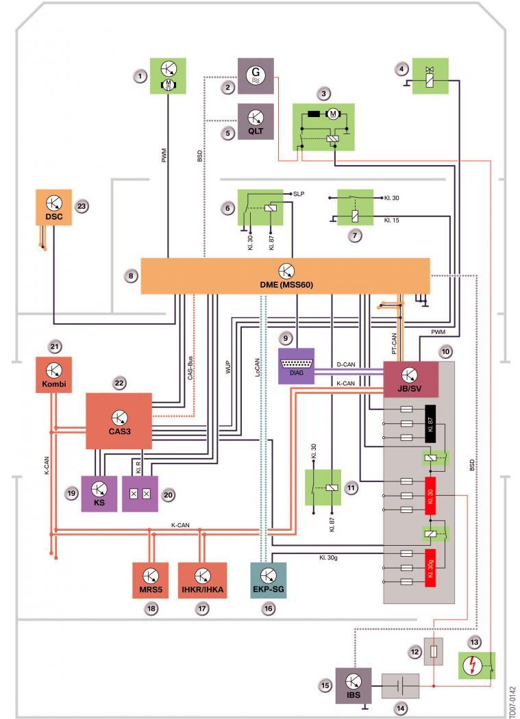 Shema-electrique-des-connexions-boitier-de-commande-MSS60-M3-E92.jpeg