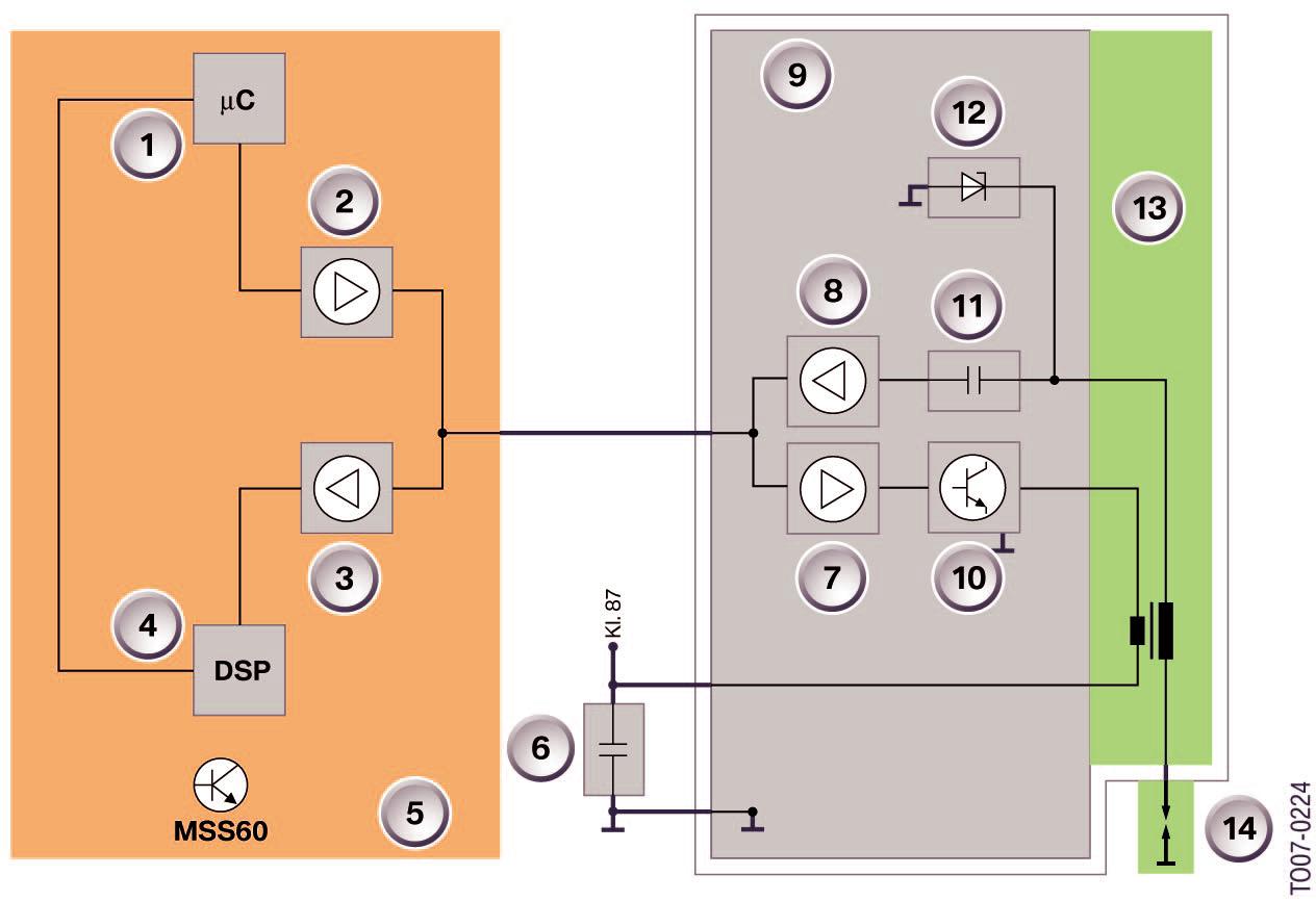 Shema-simplifie-dsipositif-Surveillance-de-la-combustion-avec-la-technologie-du-courant-ionique-M3-E.png