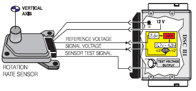 Signaux-du-capteur-de-vitesse-de-rotation.png