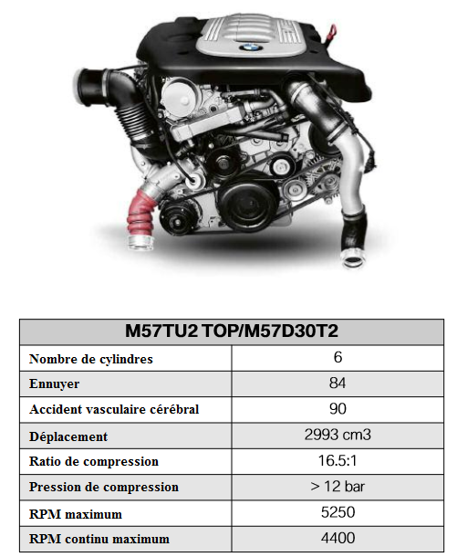 Specifications-du-moteur.png