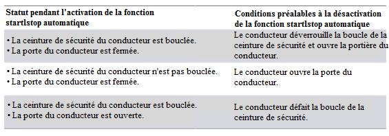 Statut-pendant-l-activation-de-la-fonction-startlstop-automatique.png