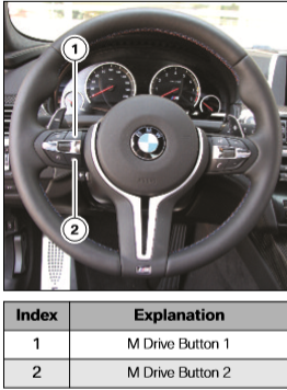 Steering-wheel-M-buttons.png