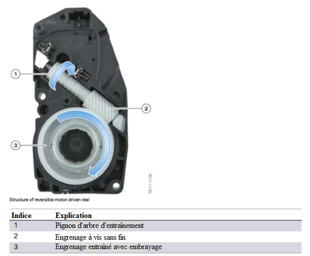 Structure-de-la-bobine-reversible-a-moteur-2.png