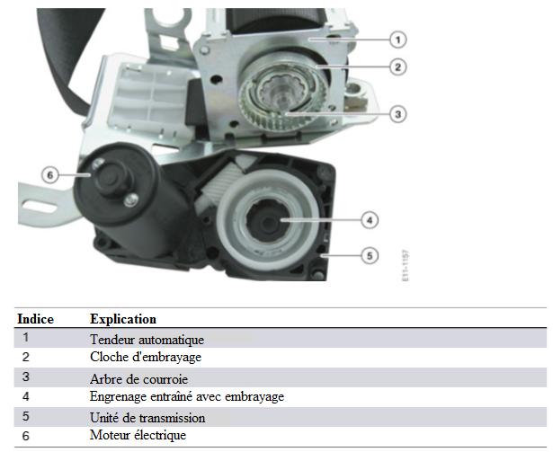Structure-de-la-bobine-reversible-a-moteur.png