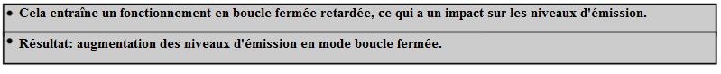 Surveillance-de-relais-de-chauffage-de-capteur-d-oxygene.png