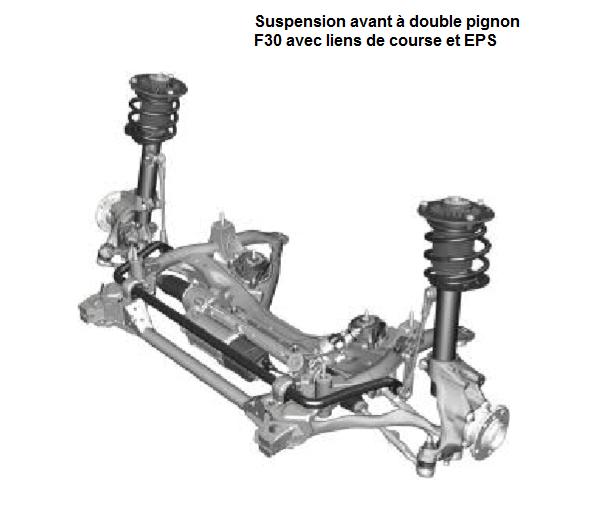 Suspension-avant-a-double-pignon-F30-avec-liens-de-course-et-EPS.png