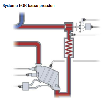 Systeme-EGR-basse-pression.png