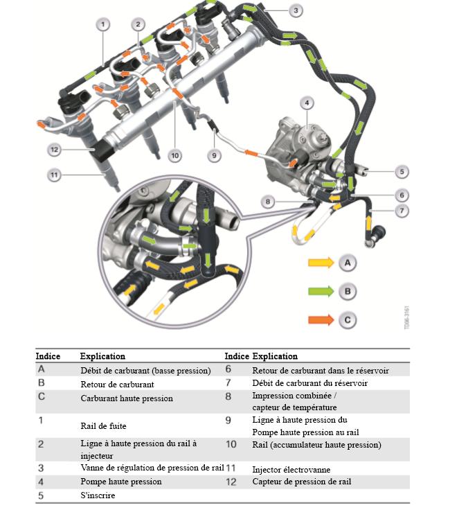Systeme-a-rampe-commune-avec-injecteurs-a-electrovannes